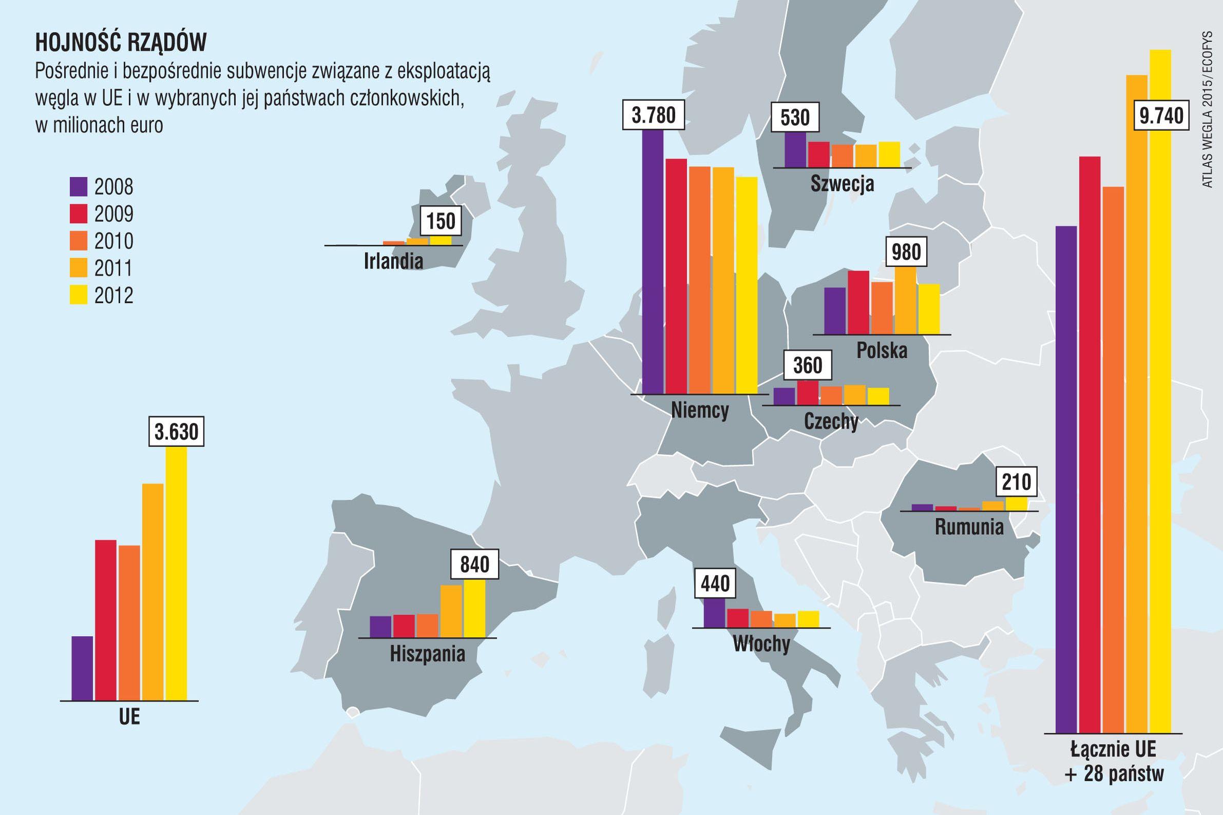 Kształtowane cen. Ukryte subwencje, jawne rachunki | Heinrich-Böll-Stiftung Warszawa